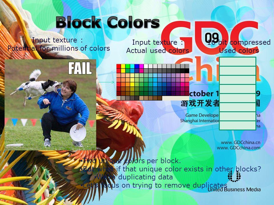 Input texture : Potential for millions of colors Input texture : Actual used colors 16 bit compressed Used colors Two unique colors per block.