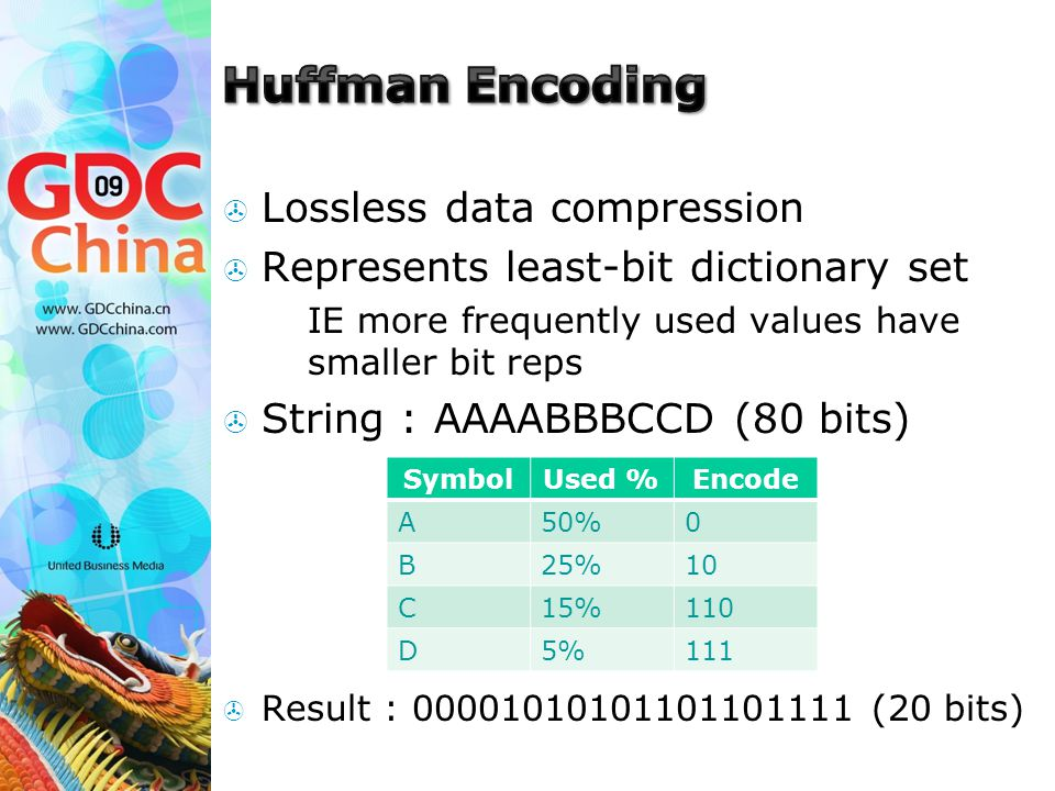  Lossless data compression  Represents least-bit dictionary set  IE more frequently used values have smaller bit reps  String : AAAABBBCCD (80 bits)  Result : 00001010101101101111 (20 bits) SymbolUsed %Encode A50%0 B25%10 C15%110 D5%111