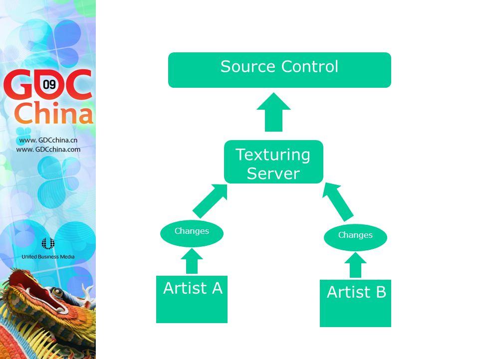 Artist A Artist B Texturing Server Source Control Changes
