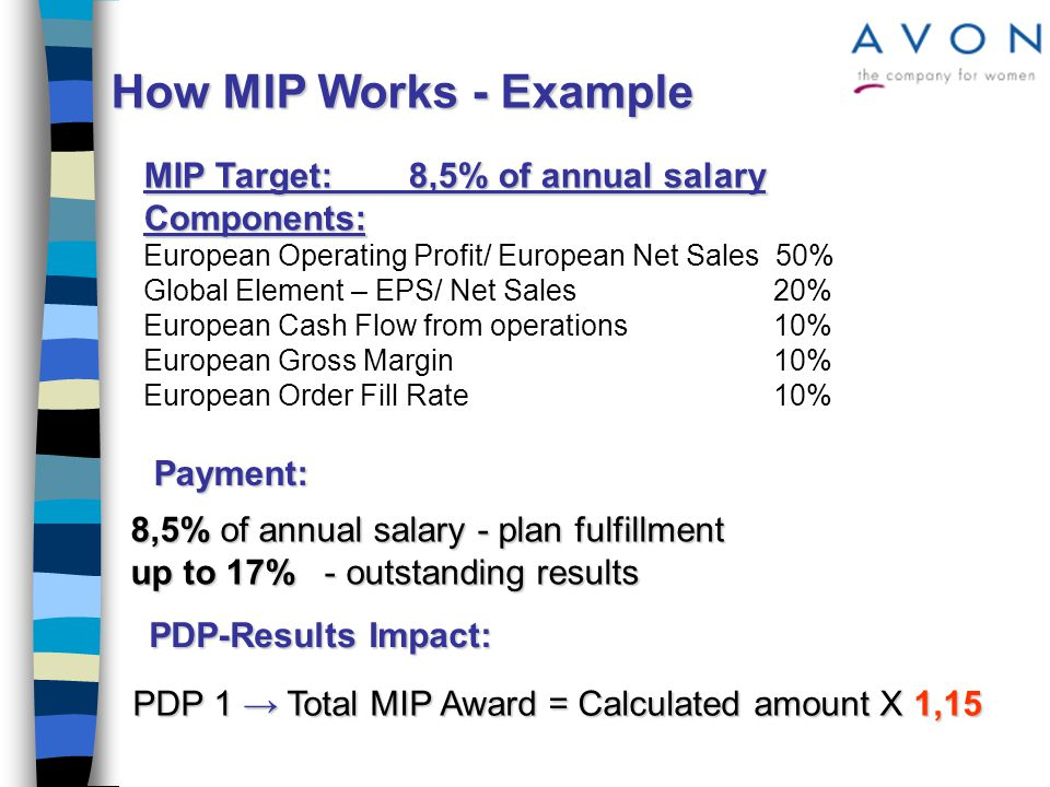 Base Salary – pay for competence Awards (incl.PDP- Bonuses)- pay for individual performance Incentives – pay for business performance reflecting individual performance Compensation Package