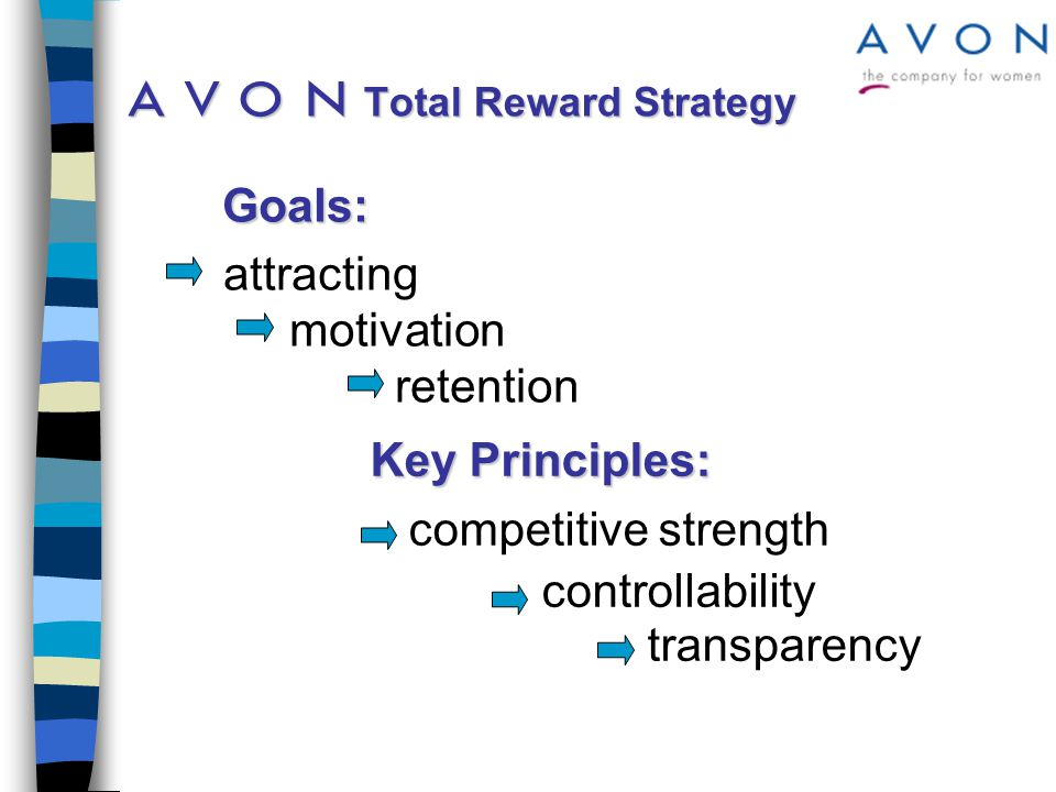  Total Reward Strategy: 4 Key Components Compensation: Base Salary Incentives PDP-Bonuses Recognition Awards Benefits: Medical/Health Lunch vouchers Company transportation allowance Discount on Company's goods Additional vacation days Company car Mobile phone Workspace environment: Respect Integrity Fairness Teamwork Accountability Communication Risk-taking Training and Development: Performance Development Process - PDP Technical training Leadership training Management skills Feedback and coaching Responsibility for projects