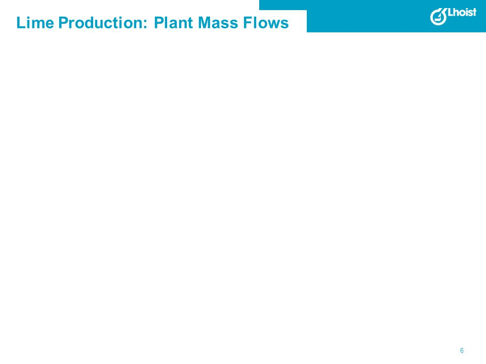 6 Lime Production: Plant Mass Flows