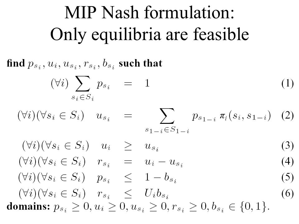 MIP Nash formulation: Only equilibria are feasible πiπi