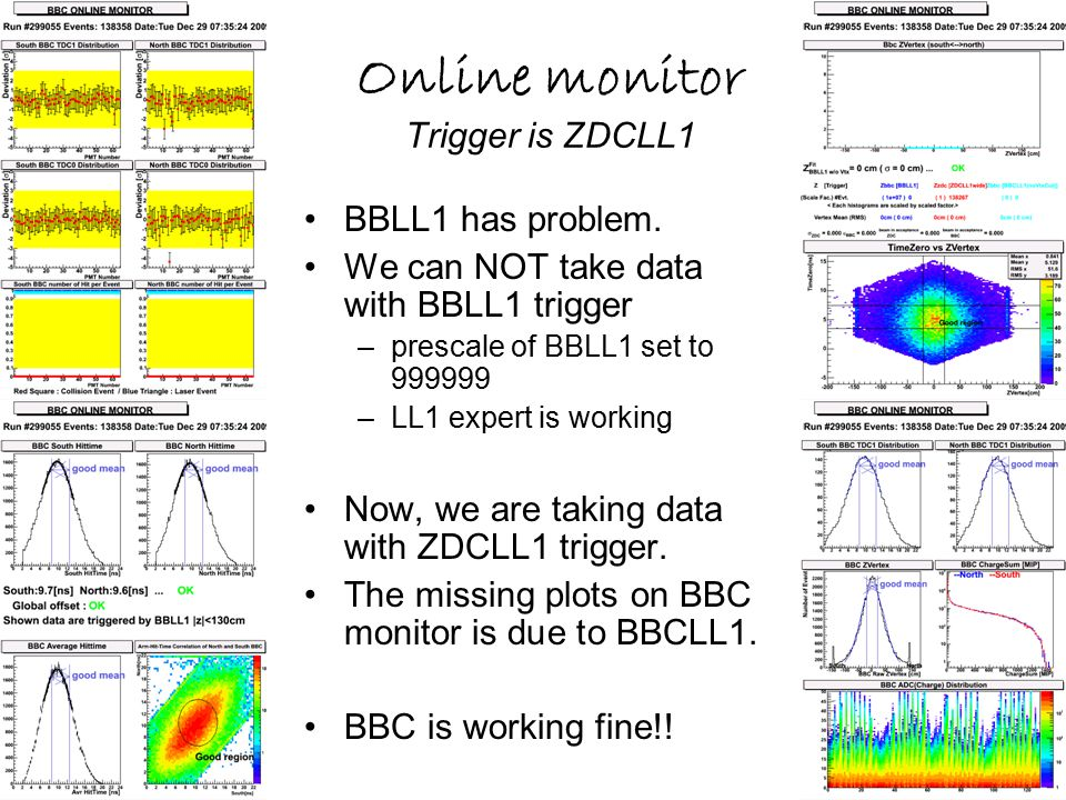 6 Online monitor Trigger is ZDCLL1 BBLL1 has problem.