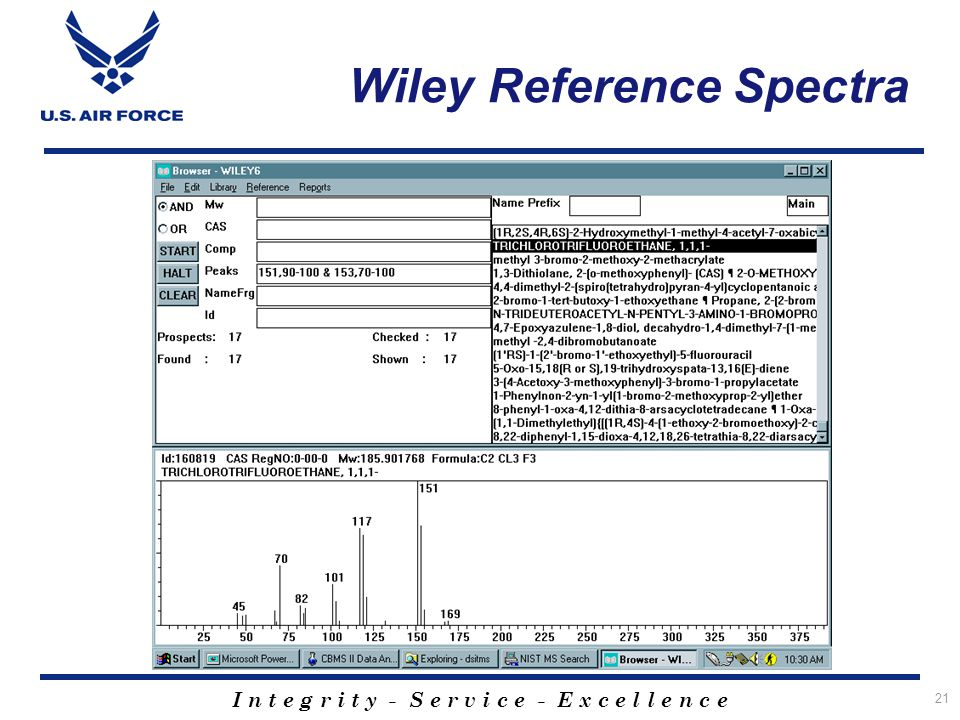 I n t e g r i t y - S e r v i c e - E x c e l l e n c e 21 Wiley Reference Spectra