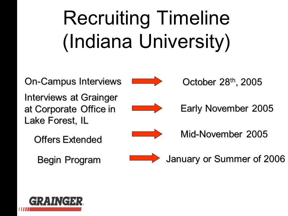 Recruiting Timeline (Indiana University) On-Campus Interviews October 28 th, 2005 Interviews at Grainger at Corporate Office in Lake Forest, IL Early November 2005 Offers Extended Mid-November 2005 Begin Program January or Summer of 2006