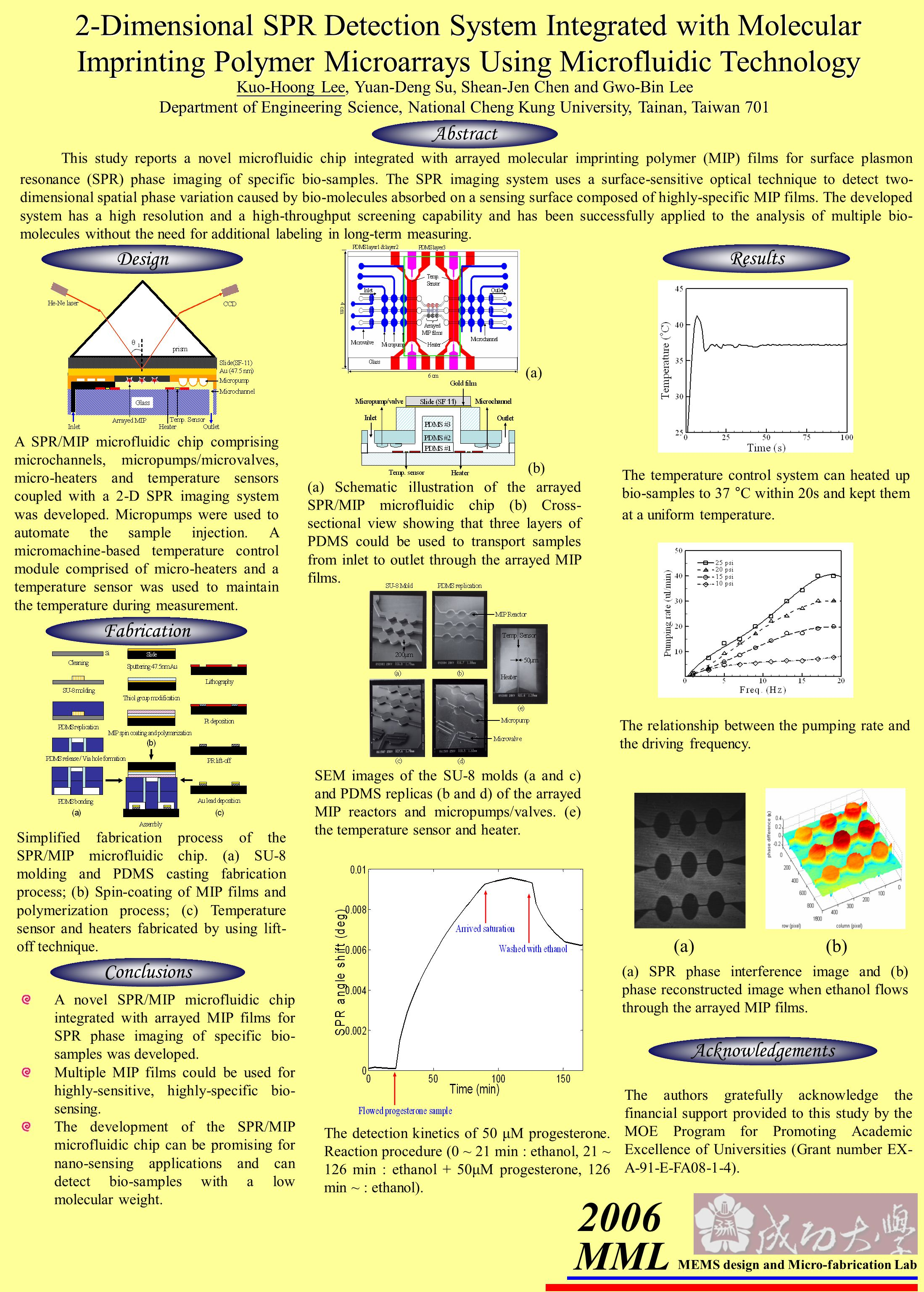 MEMS design and Micro-fabrication Lab MML 2-Dimensional SPR Detection System Integrated with Molecular Imprinting Polymer Microarrays Using Microfluidic Technology Kuo-Hoong Lee, Yuan-Deng Su, Shean-Jen Chen and Gwo-Bin Lee Department of Engineering Science, National Cheng Kung University, Tainan, Taiwan 701 This study reports a novel microfluidic chip integrated with arrayed molecular imprinting polymer (MIP) films for surface plasmon resonance (SPR) phase imaging of specific bio-samples.