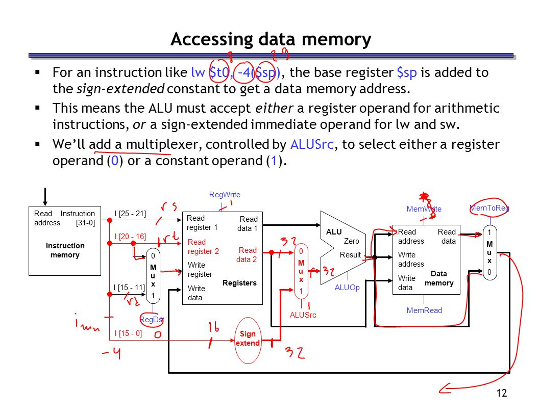 12 Accessing data memory  For an instruction like lw $t0, –4($sp), the base register $sp is added to the sign-extended constant to get a data memory address.