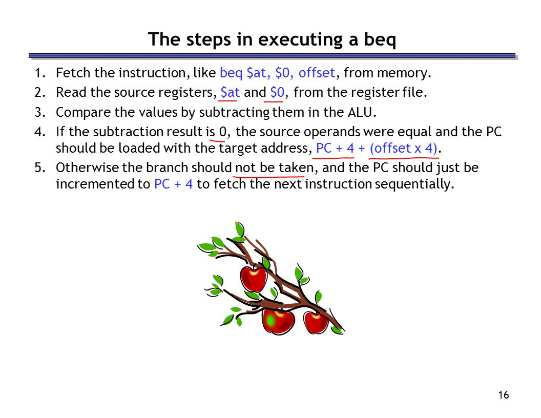 16 The steps in executing a beq 1.Fetch the instruction, like beq $at, $0, offset, from memory.