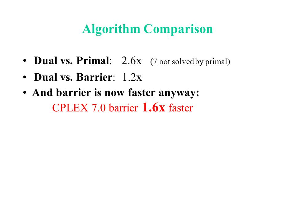 Algorithm Comparison Dual vs. Primal: 2.6x (7 not solved by primal) Dual vs.