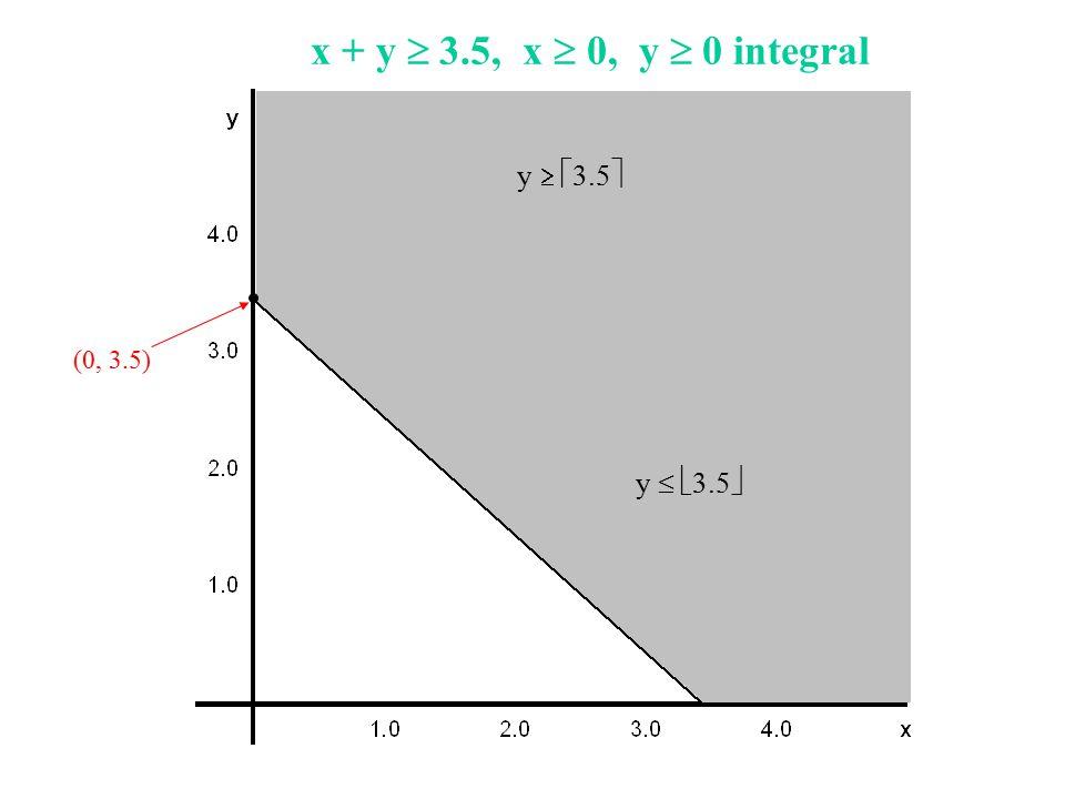 y   3.5  y   3.5  (0, 3.5) x + y  3.5, x  0, y  0 integral
