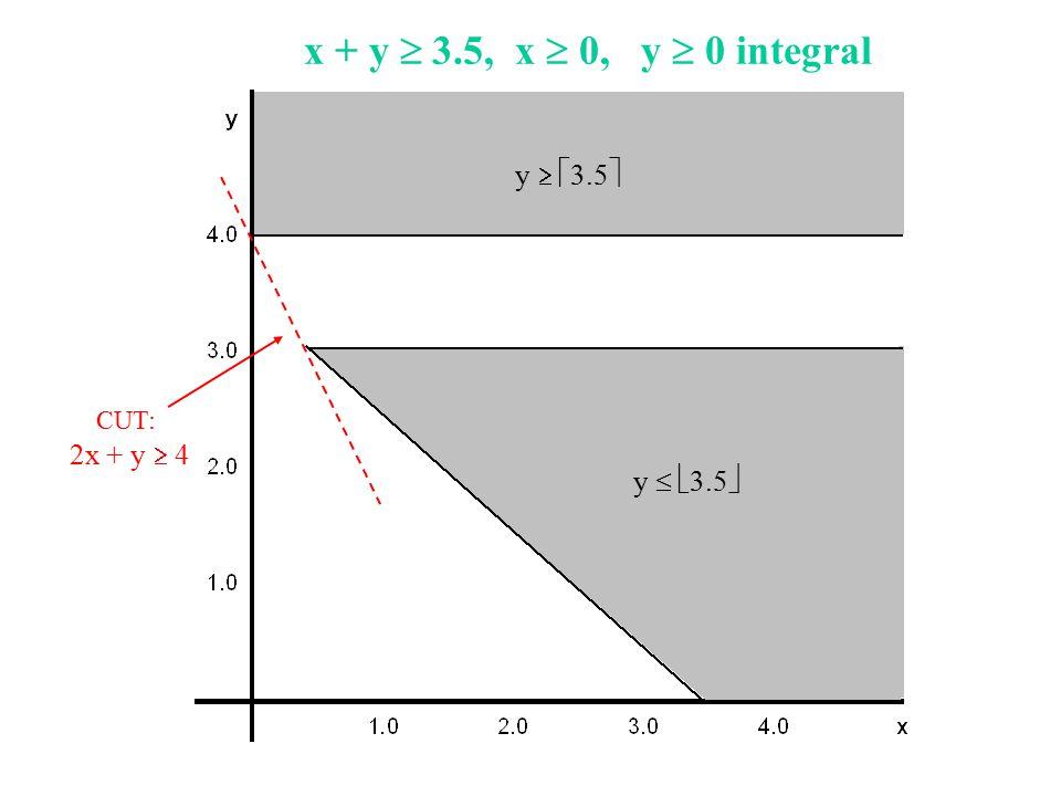 y   3.5  y   3.5  CUT: 2x + y  4 x + y  3.5, x  0, y  0 integral