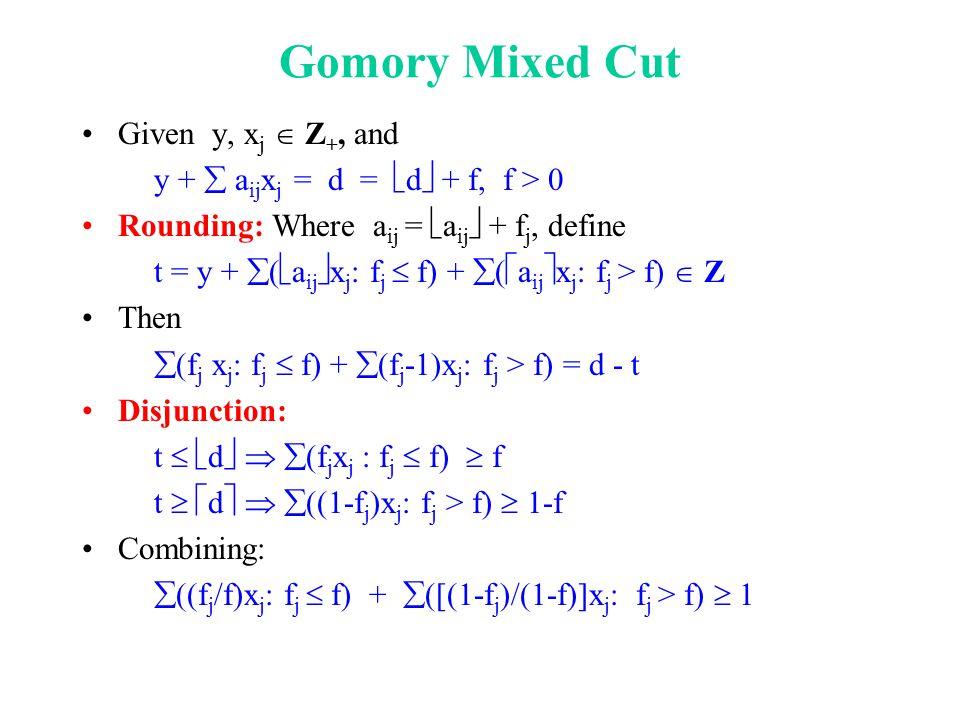 Gomory Mixed Cut Given y, x j  Z +, and y +  a ij x j = d =  d  + f, f > 0 Rounding: Where a ij =  a ij  + f j, define t = y +  (  a ij  x j : f j  f) +  (  a ij  x j : f j > f)  Z Then  (f j x j : f j  f) +  (f j -1)x j : f j > f) = d - t Disjunction: t   d    (f j x j : f j  f)  f t   d    ((1-f j )x j : f j > f)  1-f Combining:  ((f j /f)x j : f j  f) +  ([(1-f j )/(1-f)]x j : f j > f)  1