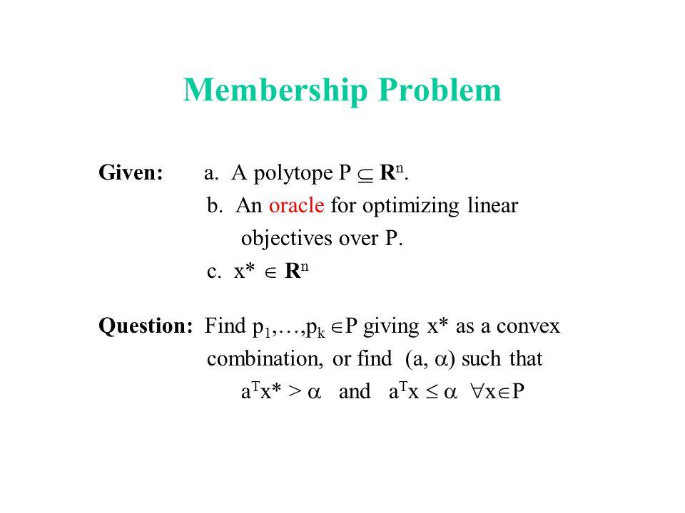 Membership Problem Given: a. A polytope P  R n. b.