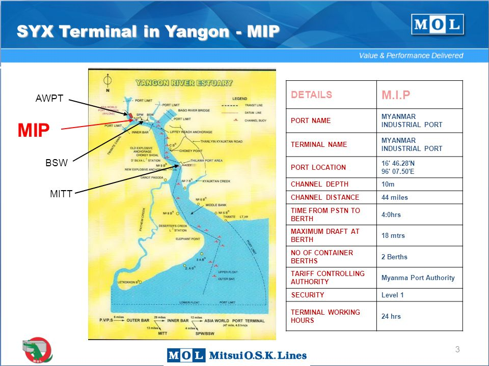 3 DETAILS M.I.P PORT NAME MYANMAR INDUSTRIAL PORT TERMINAL NAME MYANMAR INDUSTRIAL PORT PORT LOCATION 16 46.28 N 96 07.50 E CHANNEL DEPTH10m CHANNEL DISTANCE44 miles TIME FROM PSTN TO BERTH 4:0hrs MAXIMUM DRAFT AT BERTH 18 mtrs NO OF CONTAINER BERTHS 2 Berths TARIFF CONTROLLING AUTHORITY Myanma Port Authority SECURITYLevel 1 TERMINAL WORKING HOURS 24 hrs SYX Terminal in Yangon - MIP AWPT MIP BSW MITT