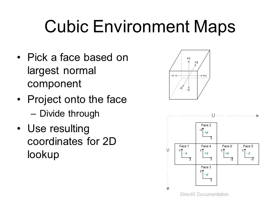 Cubic Environment Maps Pick a face based on largest normal component Project onto the face –Divide through Use resulting coordinates for 2D lookup DirectX Documentation