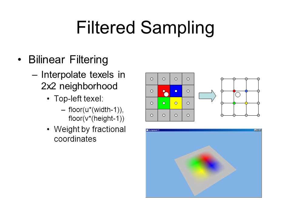 Filtered Sampling Bilinear Filtering –Interpolate texels in 2x2 neighborhood Top-left texel: –floor(u*(width-1)), floor(v*(height-1)) Weight by fractional coordinates