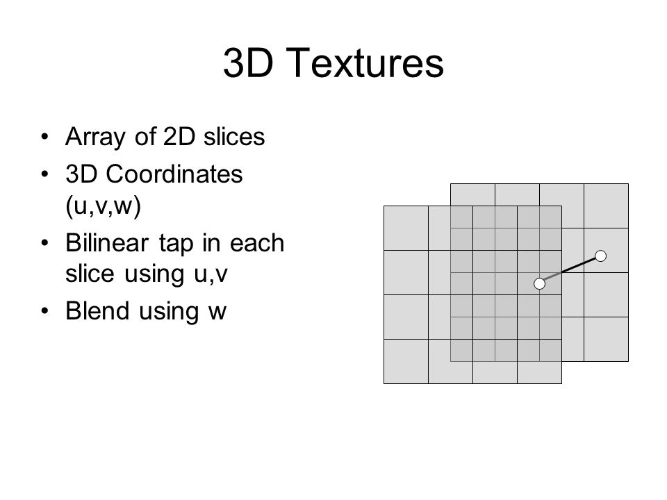 3D Textures Array of 2D slices 3D Coordinates (u,v,w) Bilinear tap in each slice using u,v Blend using w