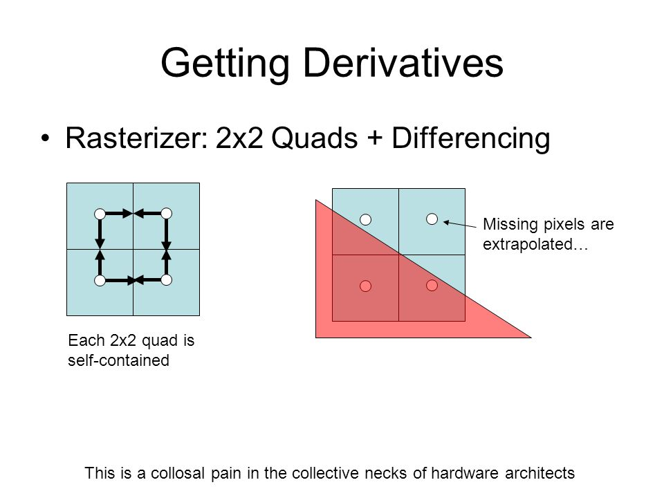 Getting Derivatives Rasterizer: 2x2 Quads + Differencing Each 2x2 quad is self-contained Missing pixels are extrapolated… This is a collosal pain in the collective necks of hardware architects