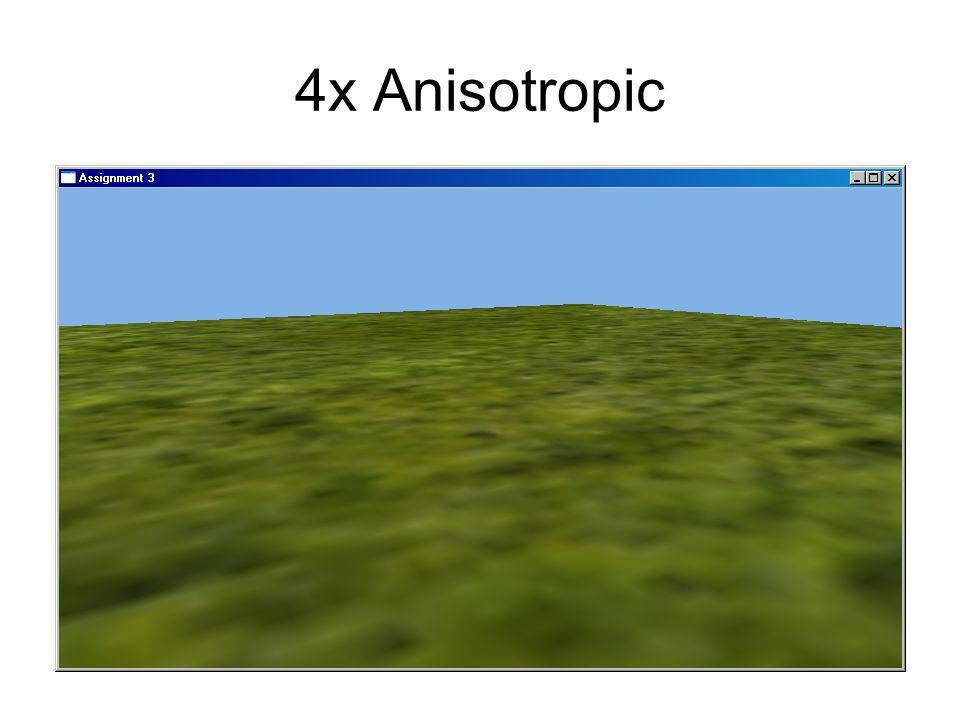 4x Anisotropic