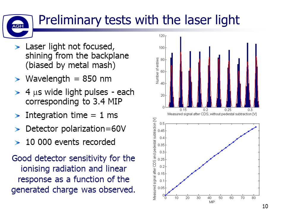10 Preliminary tests with the laser light Laser light not focused, shining from the backplane (biased by metal mash) Wavelength = 850 nm 4  s wide light pulses - each corresponding to 3.4 MIP Integration time = 1 ms Detector polarization=60V 10 000 events recorded Good detector sensitivity for the ionising radiation and linear response as a function of the generated charge was observed.
