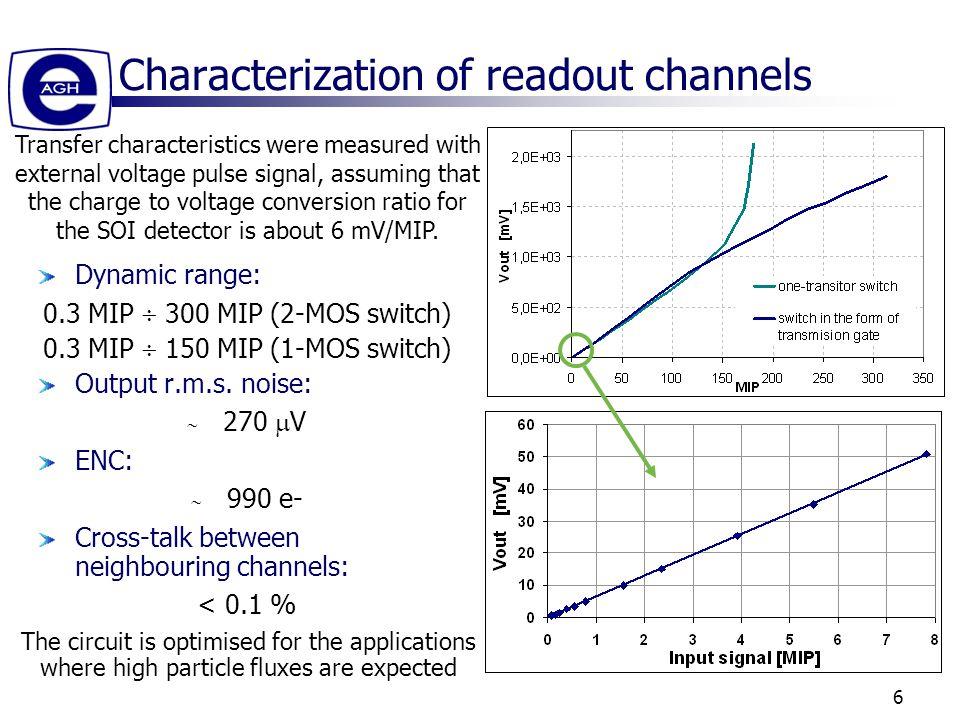 6 Dynamic range: 0.3 MIP  300 MIP (2-MOS switch) 0.3 MIP  150 MIP (1-MOS switch) Output r.m.s.