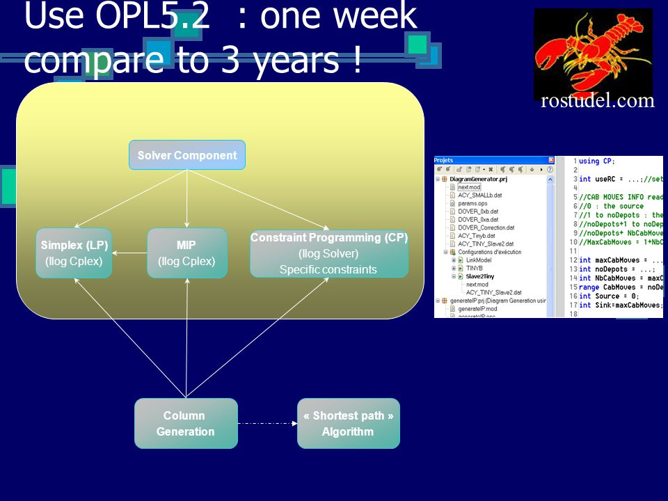 Use OPL5.2 : one week compare to 3 years .