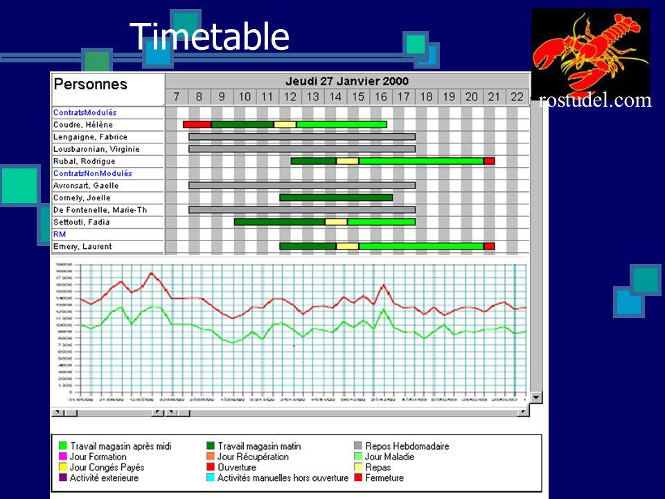 Timetable rostudel.com