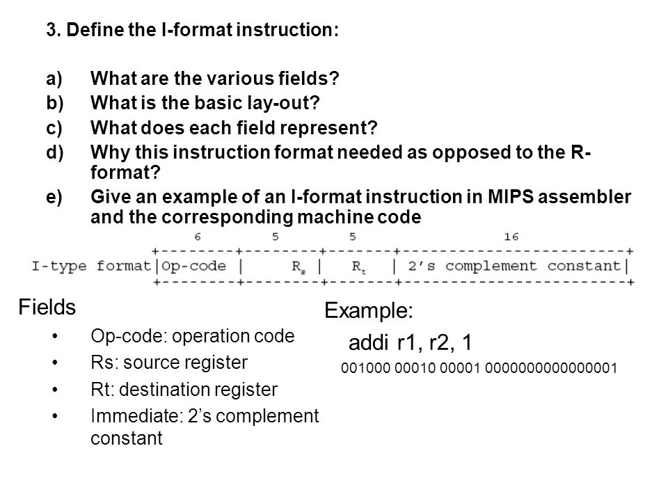 Fields Op-code: operation code Rs: source register Rt: destination register Immediate: 2's complement constant 3.