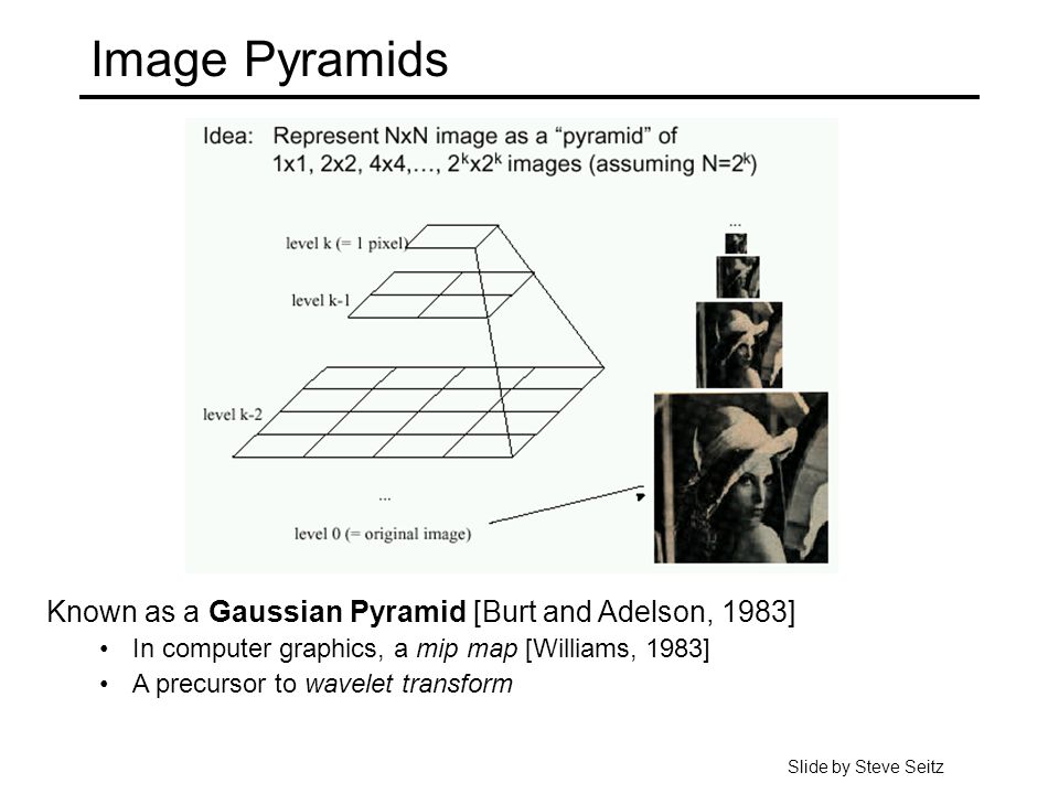 Image Pyramids Known as a Gaussian Pyramid [Burt and Adelson, 1983] In computer graphics, a mip map [Williams, 1983] A precursor to wavelet transform Slide by Steve Seitz