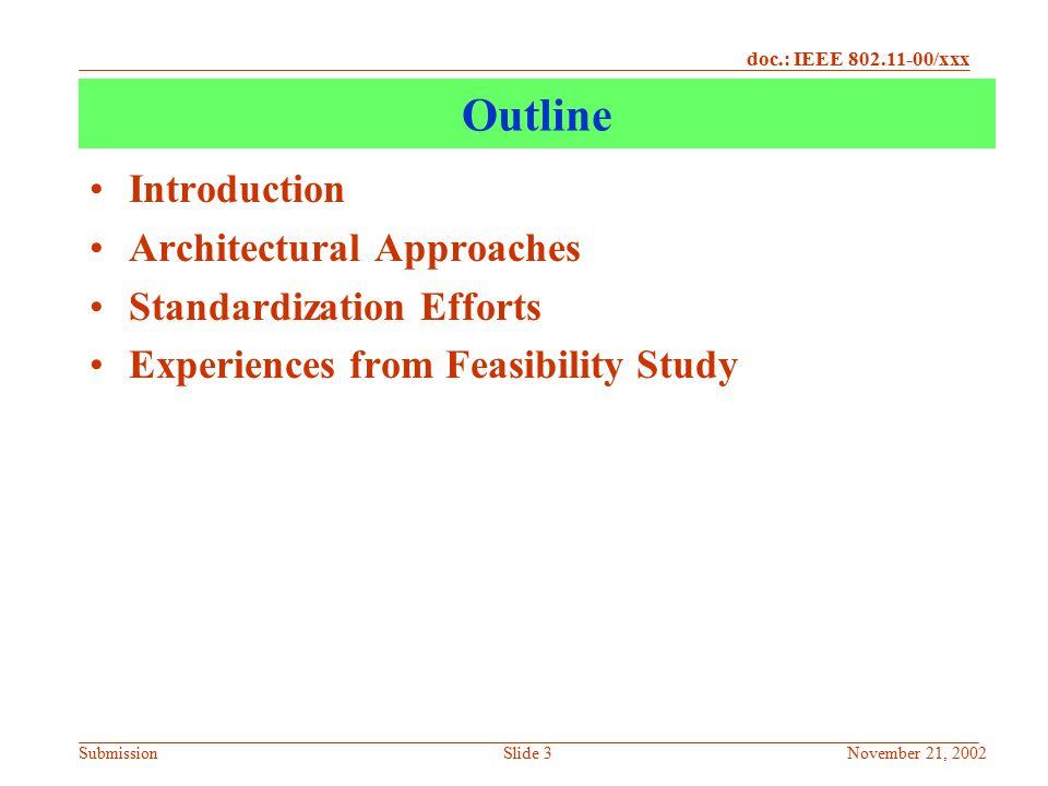 doc.: IEEE 802.11-00/xxx SubmissionNovember 21, 2002Slide 14 Standardization Efforts