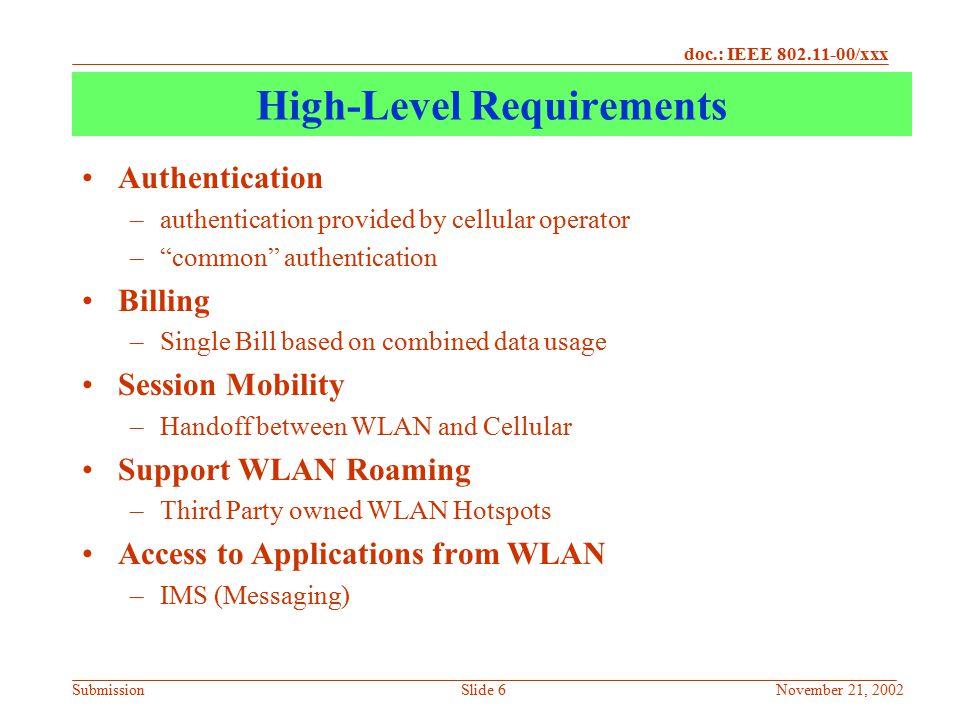doc.: IEEE 802.11-00/xxx SubmissionNovember 21, 2002Slide 27 WLAN-Cellular Handover (Mobile IP) Cellular Network Cellular Network WLAN System WLAN System Internet Web Server MIP Home Agent Registration Tunnel Setup Tunnel 192.10.10.10 to 68.10.10.10 Home Address: 192.10.10.10 Care-of-Address (Cellular) 68.10.10.10
