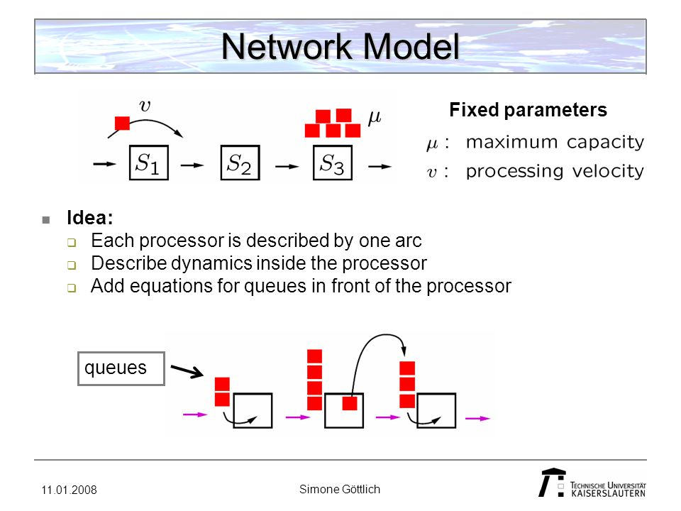 11.01.2008 Simone Göttlich Network Model See Göttlich, Herty, Klar (2005): Network models for supply chains A production network is a finite directed graph (E,V) where each arc corresponds to a processor on the intervall Each processor has an associated queue in front.