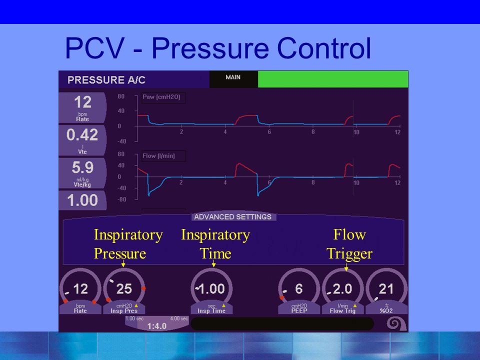 PCV - Pressure Control Inspiratory Pressure Inspiratory Time Flow Trigger