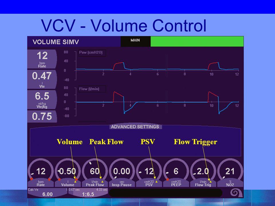VCV - Volume Control Volume Peak Flow PSV Flow Trigger