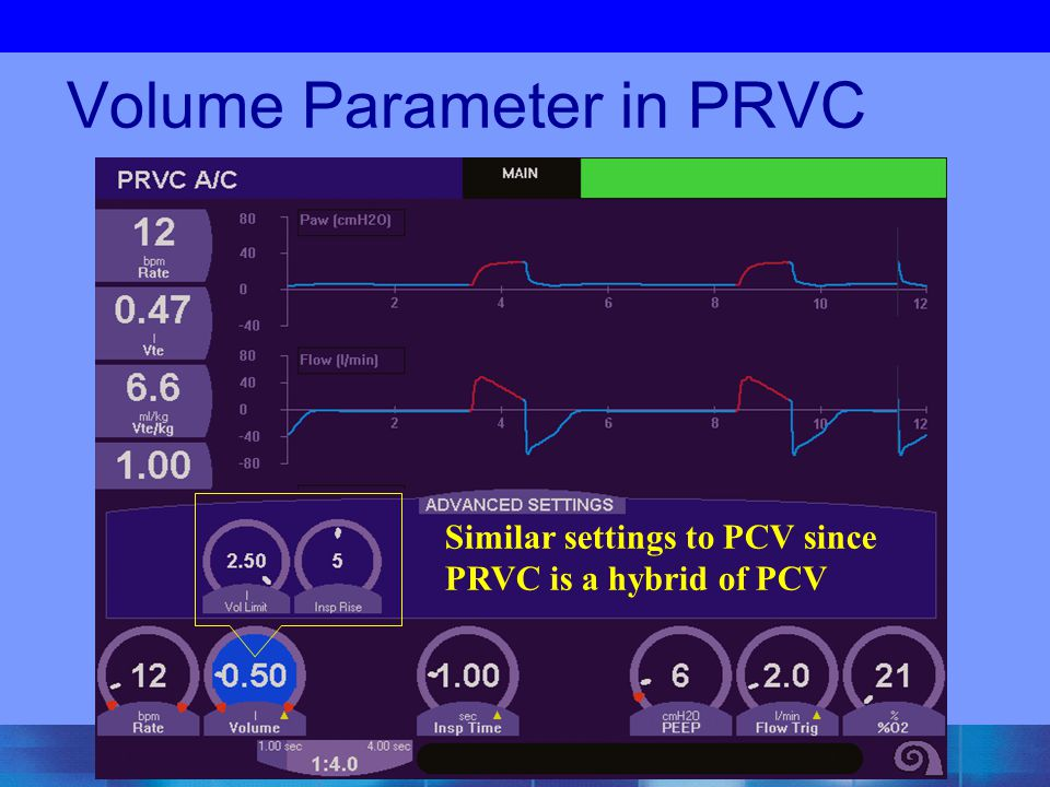 Volume Parameter in PRVC Similar settings to PCV since PRVC is a hybrid of PCV