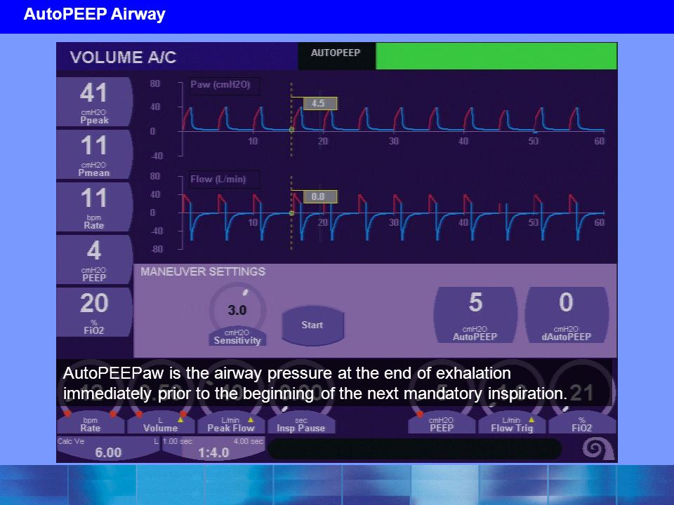 AutoPEEPaw is the airway pressure at the end of exhalation immediately prior to the beginning of the next mandatory inspiration.