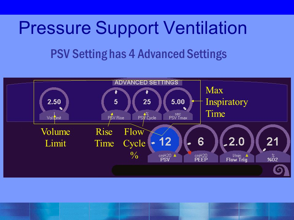 Pressure Support Ventilation PSV Setting has 4 Advanced Settings Volume Limit Rise Time Flow Cycle % Max Inspiratory Time