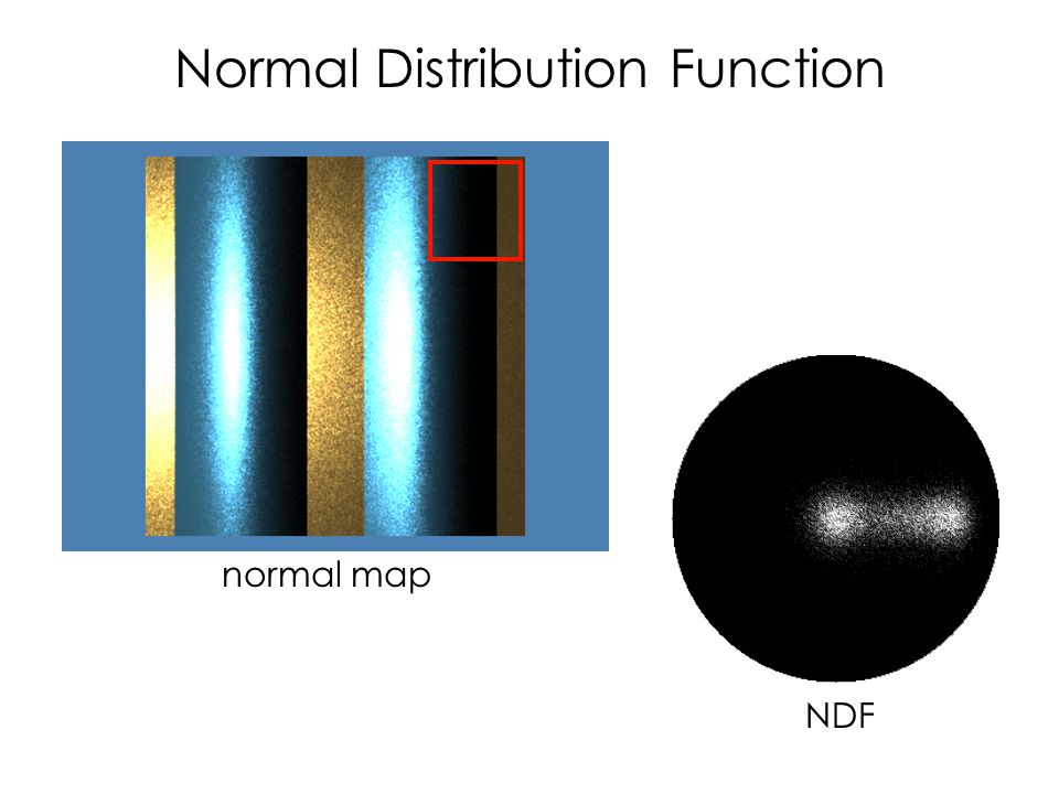 Normal Distribution Function NDF normal map