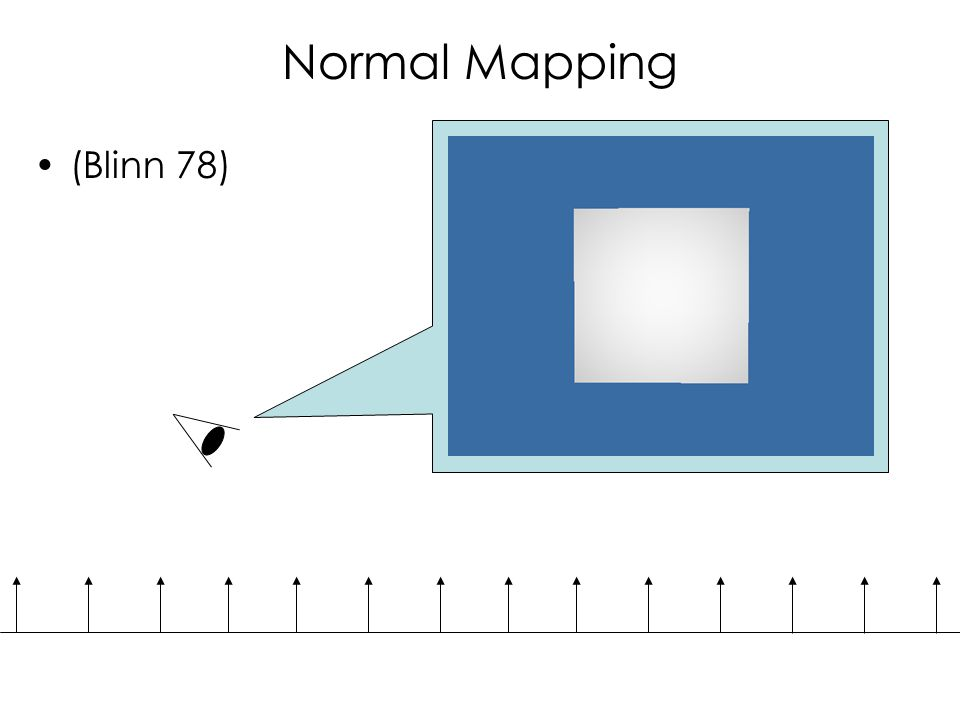 Normal Mapping (Blinn 78)