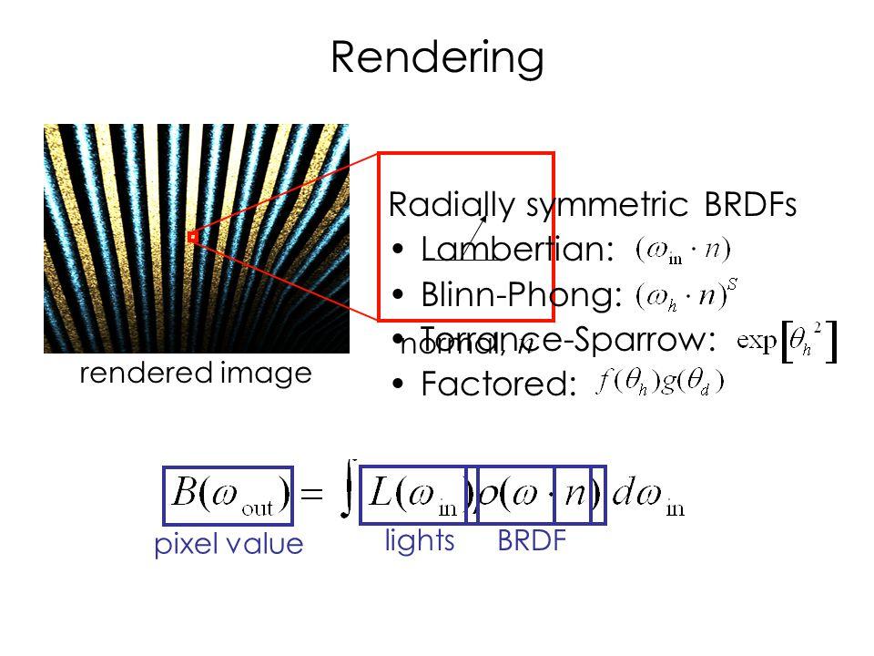 Rendering rendered image normal, pixel value lightsBRDF Radially symmetric BRDFs Lambertian: Blinn-Phong: Torrance-Sparrow: Factored: