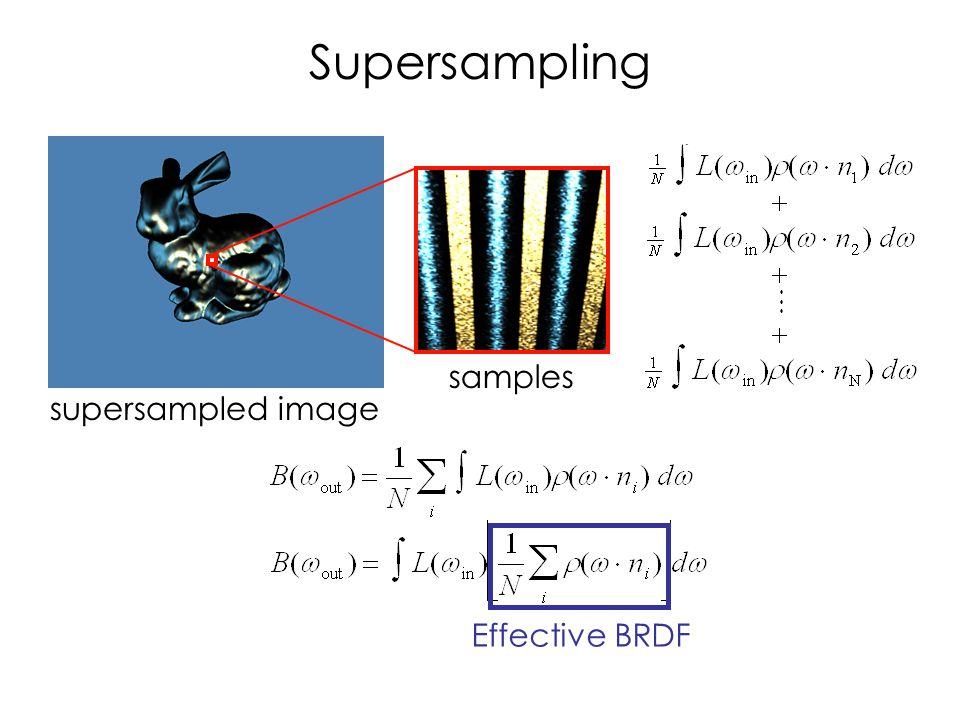 Supersampling supersampled image samples Effective BRDF
