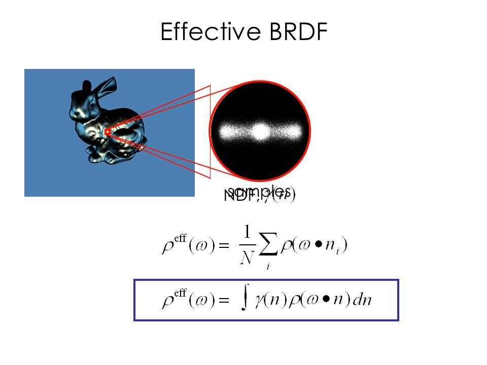 samples Effective BRDF NDF,