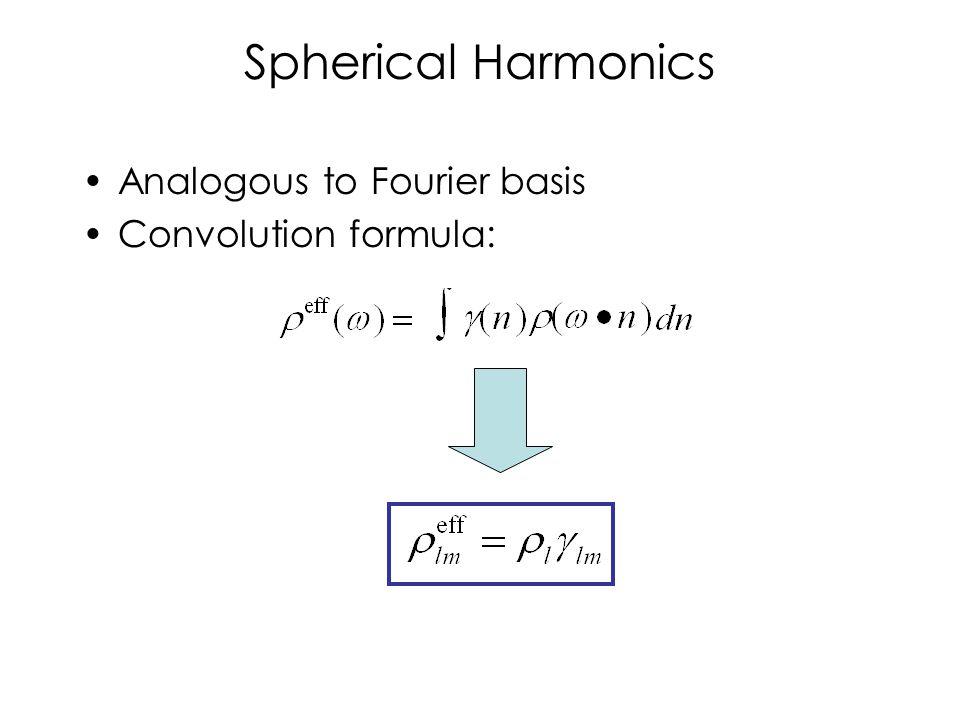Spherical Harmonics Analogous to Fourier basis Convolution formula: