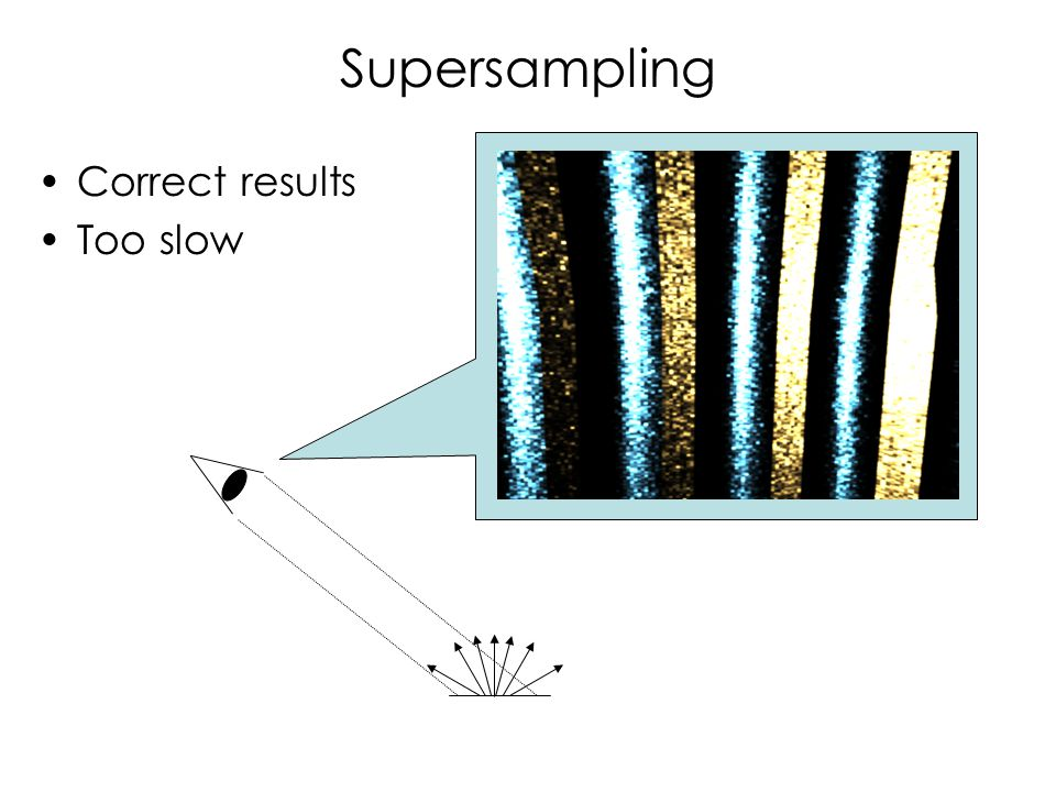 Supersampling Correct results Too slow