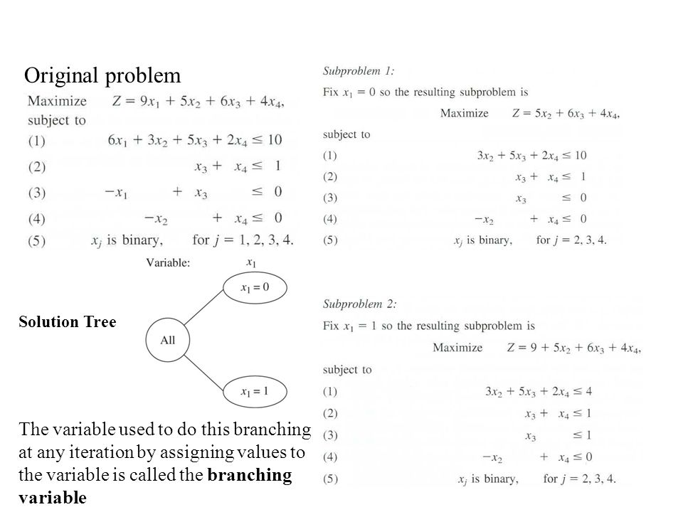 Original problem Solution Tree The variable used to do this branching at any iteration by assigning values to the variable is called the branching variable