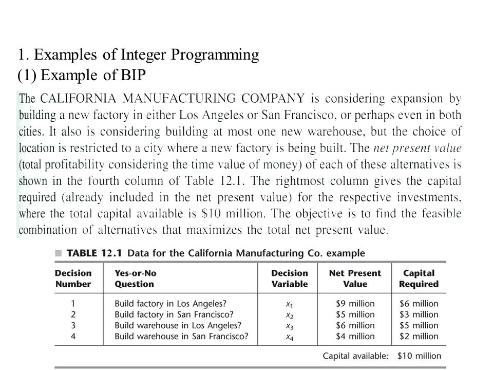 1. Examples of Integer Programming (1) Example of BIP