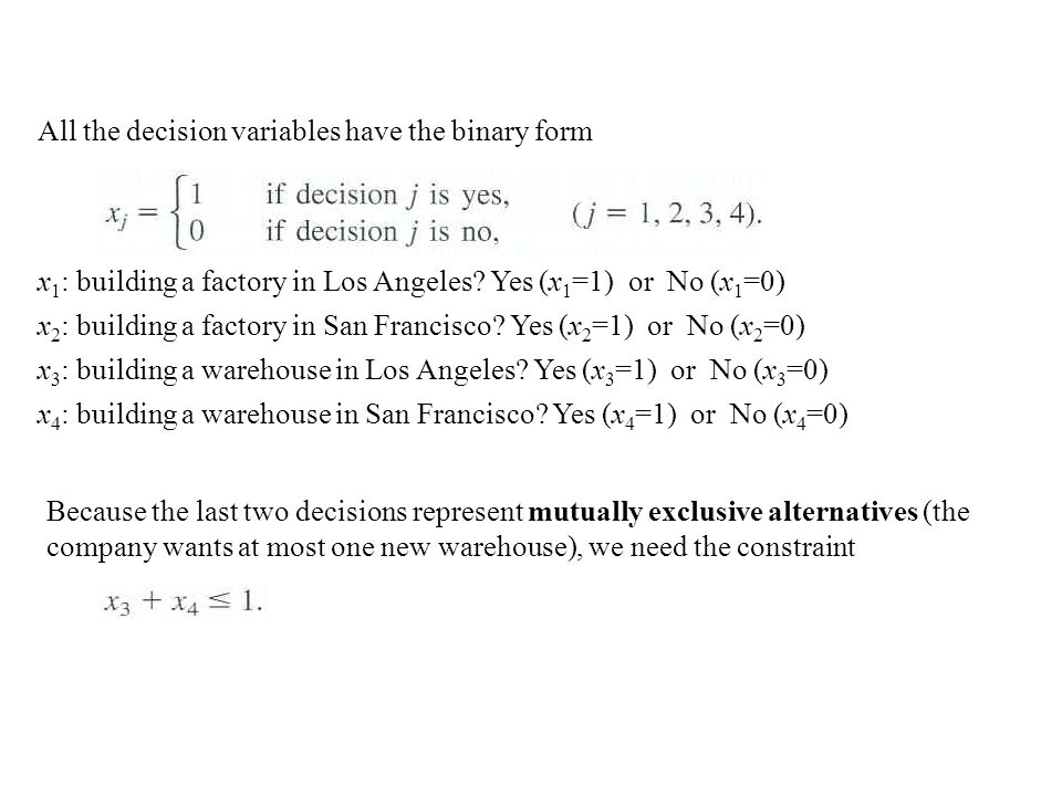 Fathoming Three cases where a subproblem is conquered (fathomed).