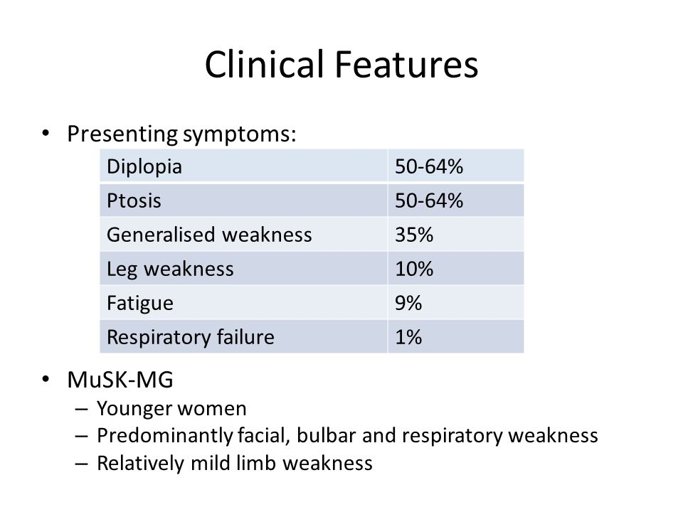 Clinical Features Presenting symptoms: MuSK-MG – Younger women – Predominantly facial, bulbar and respiratory weakness – Relatively mild limb weakness
