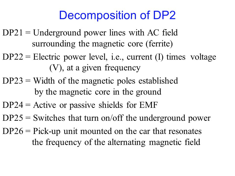 Decomposition of DP2 DP21 = Underground power lines with AC field surrounding the magnetic core (ferrite) DP22 = Electric power level, i.e., current (I) times voltage (V), at a given frequency DP23 = Width of the magnetic poles established by the magnetic core in the ground DP24 = Active or passive shields for EMF DP25 = Switches that turn on/off the underground power DP26 = Pick-up unit mounted on the car that resonates the frequency of the alternating magnetic field